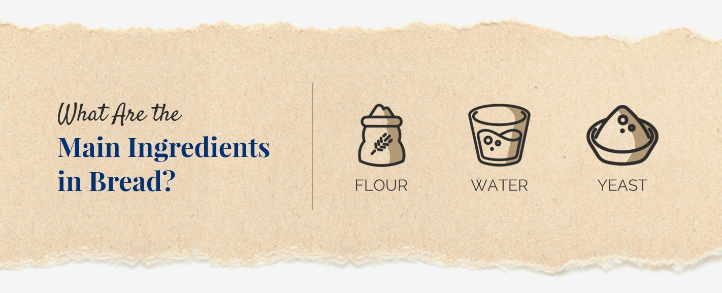 what are the main ingredients in sliced bread, wheat bread, whole grain bread, and whole wheat bread