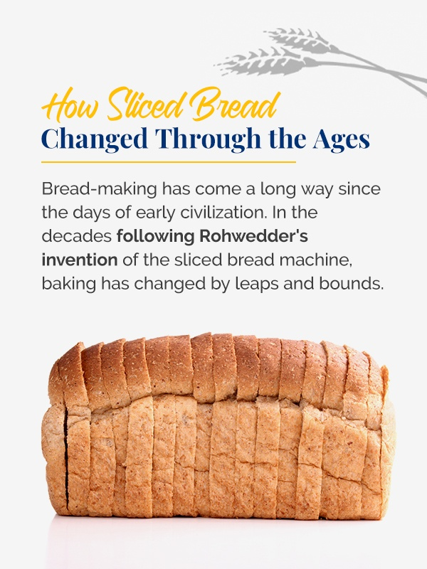 How Sliced Bread Changed Through the Ages